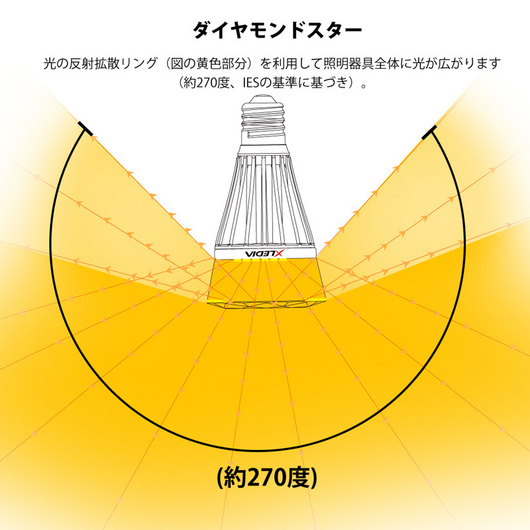 jp_omni_instruction-s.jpg
